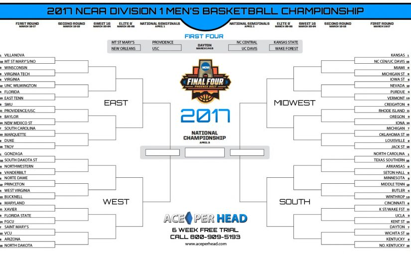 March is here and it's time for NCAA Bracket Madness!