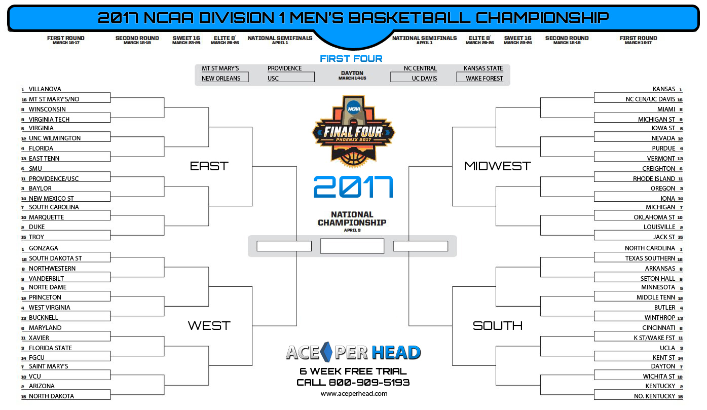picture relating to Printable March Madness Bracket identified as 2017 March Insanity Bracket - NCAA Basketball Bracket