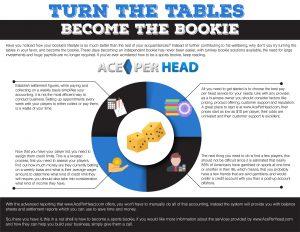 PPH Infographic