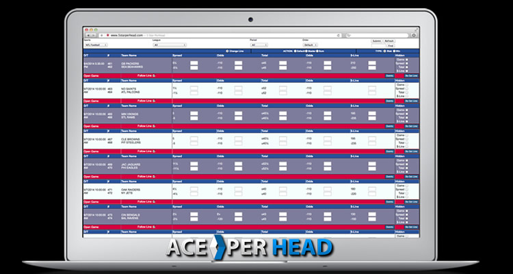 Bookie Odds Software, Lines Betting Software, Pay Per Head