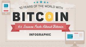 bitcoin-facts