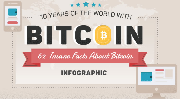 bitcoin-facts
