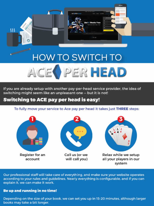 Switch to Ace Per Head
